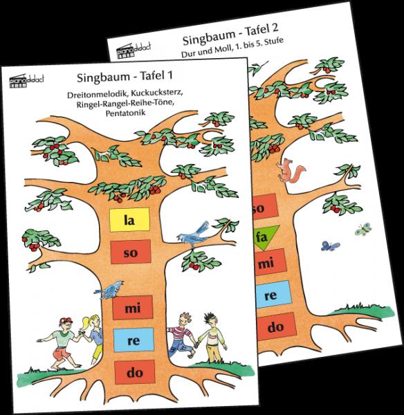 Farbsolmisation - Tafel 1-2