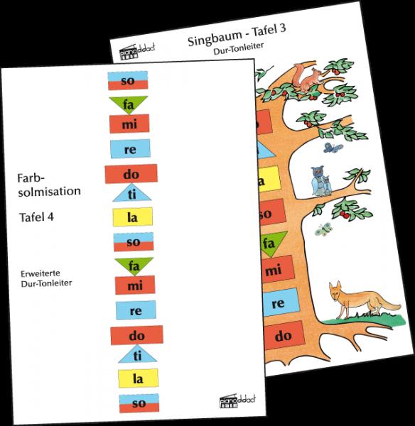 Farbsolmisation - Tafel 3-4