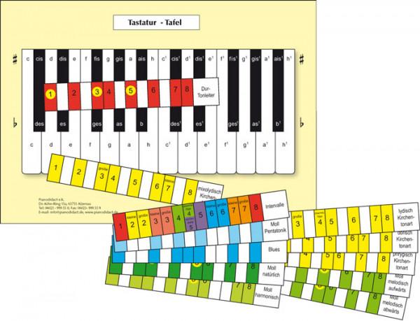 Tonleiter- und Intervallfinder