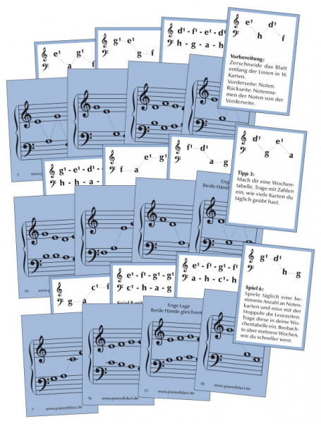 Notenkarten Nr. 2 - Enge Lage. Beide Hände zusammen
